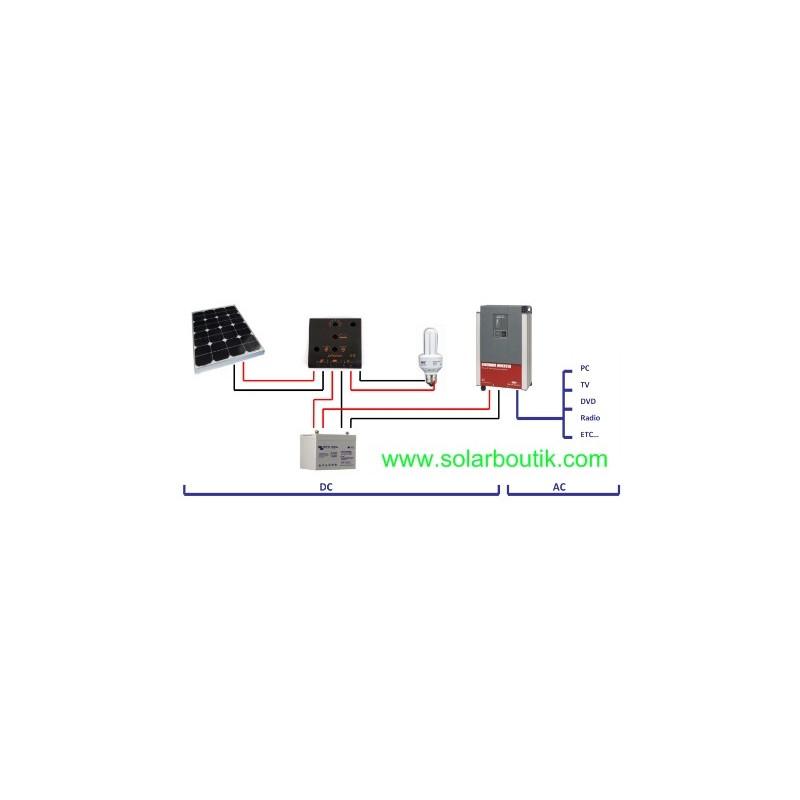 Kit solaire 12v 120w