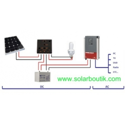 Kit solaire 12v 185w Back contact